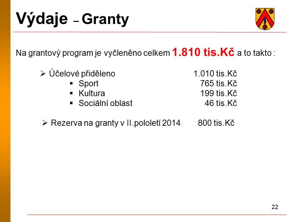 22 Výdaje – Granty Na grantový program je vyčleněno celkem 1.810 tis.Kč a to takto :  Účelové přiděleno 1.010 tis.Kč  Sport 765 tis.Kč  Kultura 199 tis.Kč  Sociální oblast 46 tis.Kč  Rezerva na granty v II.pololetí 2014 800 tis.Kč