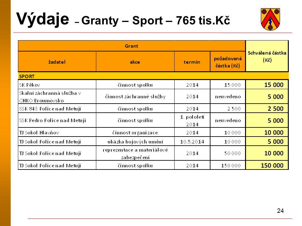 24 Výdaje – Granty – Sport – 765 tis.Kč