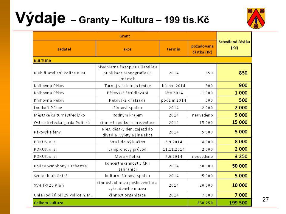 27 Výdaje – Granty – Kultura – 199 tis.Kč