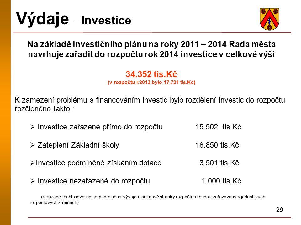 29 Výdaje – Investice Na základě investičního plánu na roky 2011 – 2014 Rada města navrhuje zařadit do rozpočtu rok 2014 investice v celkové výši 34.352 tis.Kč (v rozpočtu r.2013 bylo 17.721 tis.Kč) K zamezení problému s financováním investic bylo rozdělení investic do rozpočtu rozčleněno takto :  Investice zařazené přímo do rozpočtu15.502 tis.Kč  Zateplení Základní školy 18.850 tis.Kč  Investice podmíněné získáním dotace 3.501 tis.Kč  Investice nezařazené do rozpočtu 1.000 tis.Kč (realizace těchto investic je podmíněna vývojem příjmové stránky rozpočtu a budou zařazovány v jednotlivých rozpočtových změnách)