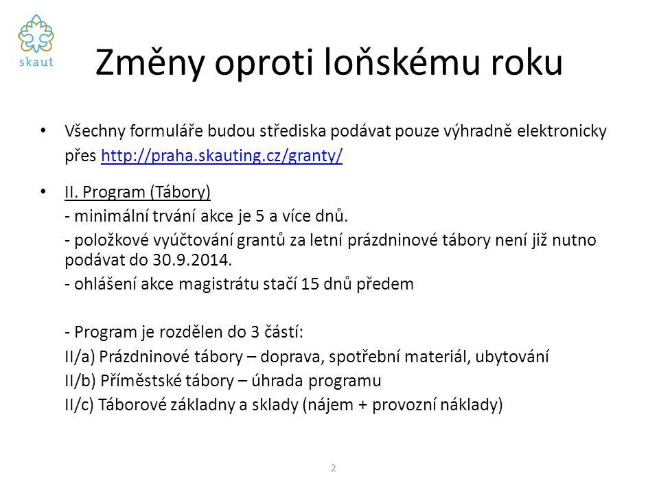 Změny oproti loňskému roku Všechny formuláře budou střediska podávat pouze výhradně elektronicky přes http://praha.skauting.cz/granty/http://praha.skauting.cz/granty/ II.