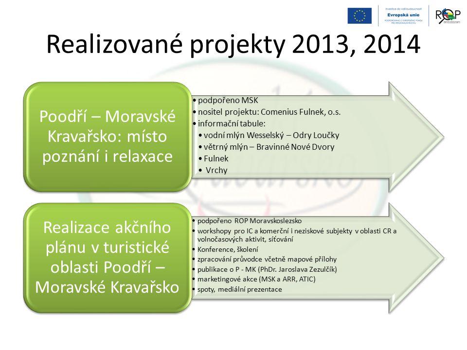 Realizované projekty 2013, 2014 podpořeno MSK nositel projektu: Comenius Fulnek, o.s.
