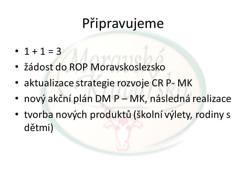 Připravujeme 1 + 1 = 3 žádost do ROP Moravskoslezsko aktualizace strategie rozvoje CR P- MK nový akční plán DM P – MK, následná realizace tvorba nových produktů (školní výlety, rodiny s dětmi)