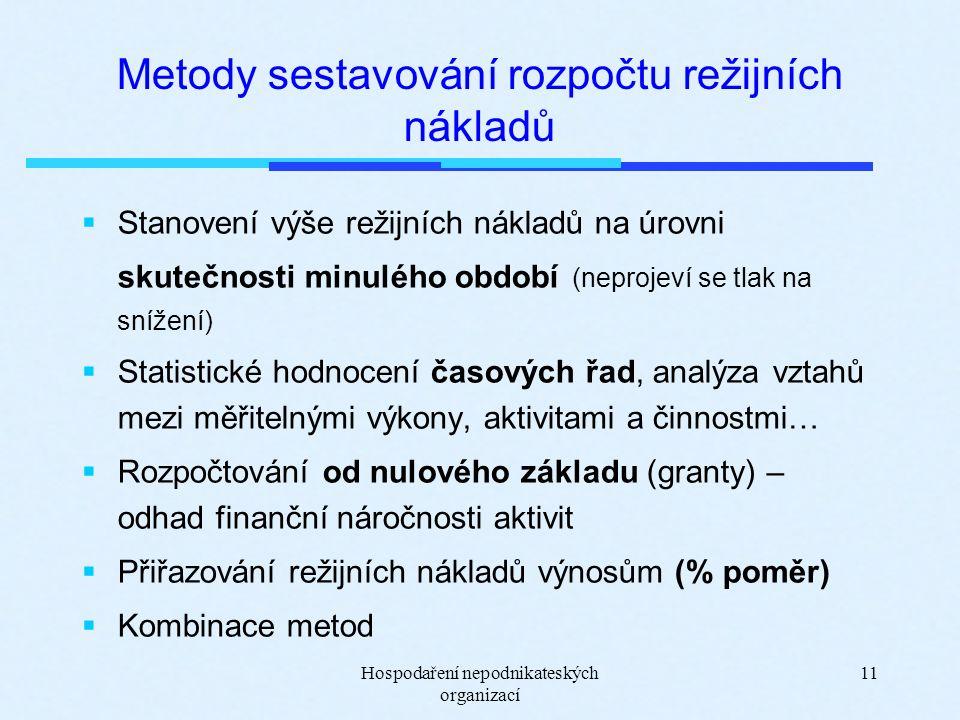 Hospodaření nepodnikateských organizací 11 Metody sestavování rozpočtu režijních nákladů  Stanovení výše režijních nákladů na úrovni skutečnosti minu