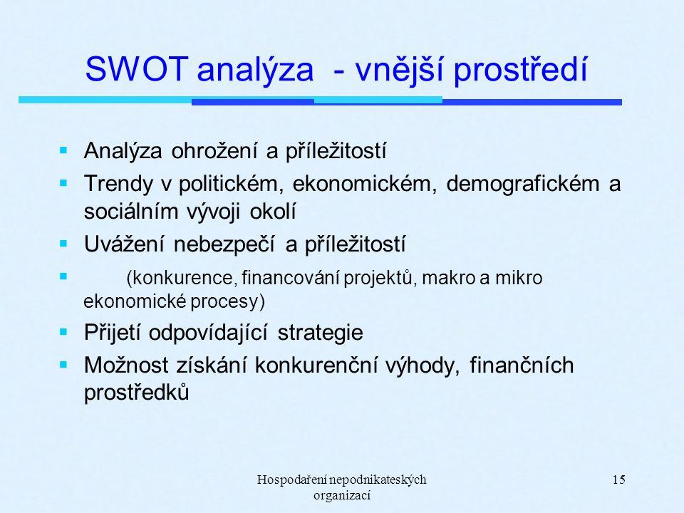 Hospodaření nepodnikateských organizací 15 SWOT analýza - vnější prostředí  Analýza ohrožení a příležitostí  Trendy v politickém, ekonomickém, demog