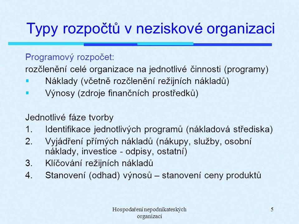 Hospodaření nepodnikateských organizací 5 Typy rozpočtů v neziskové organizaci Programový rozpočet: rozčlenění celé organizace na jednotlivé činnosti