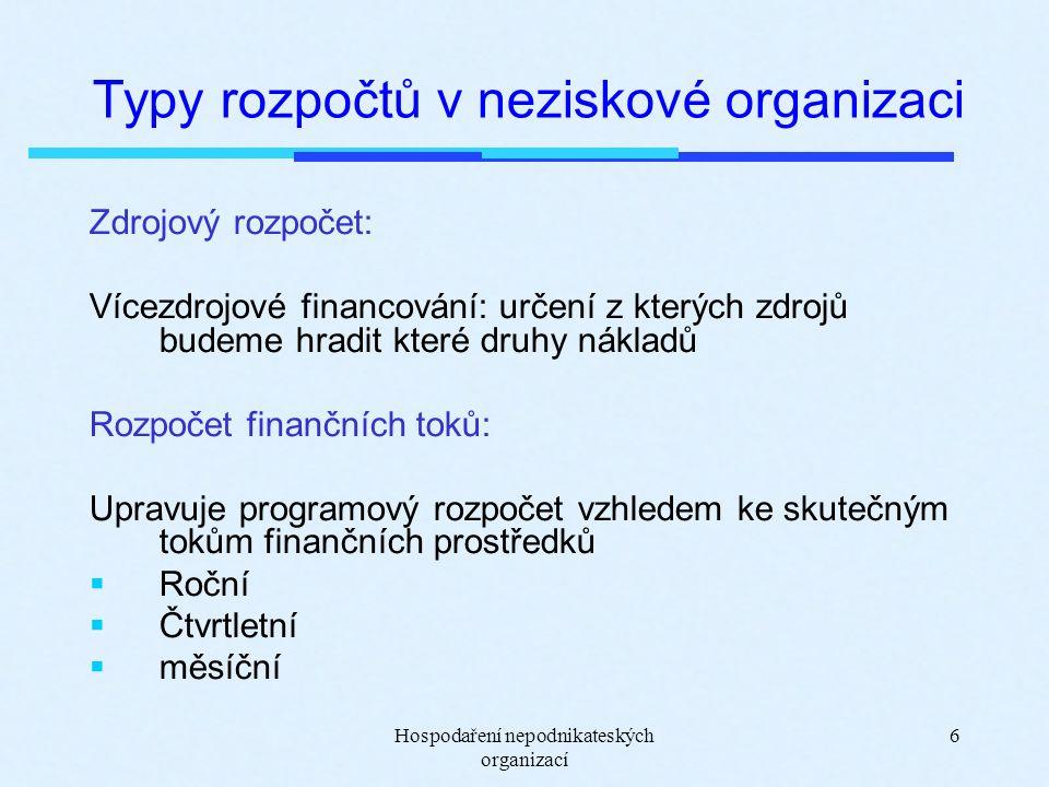 Hospodaření nepodnikateských organizací 6 Typy rozpočtů v neziskové organizaci Zdrojový rozpočet: Vícezdrojové financování: určení z kterých zdrojů bu