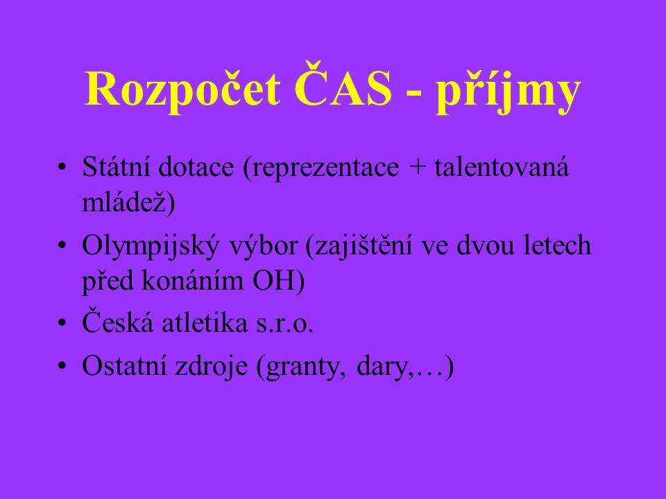 Rozpočet ČAS - příjmy Státní dotace (reprezentace + talentovaná mládež) Olympijský výbor (zajištění ve dvou letech před konáním OH) Česká atletika s.r.o.