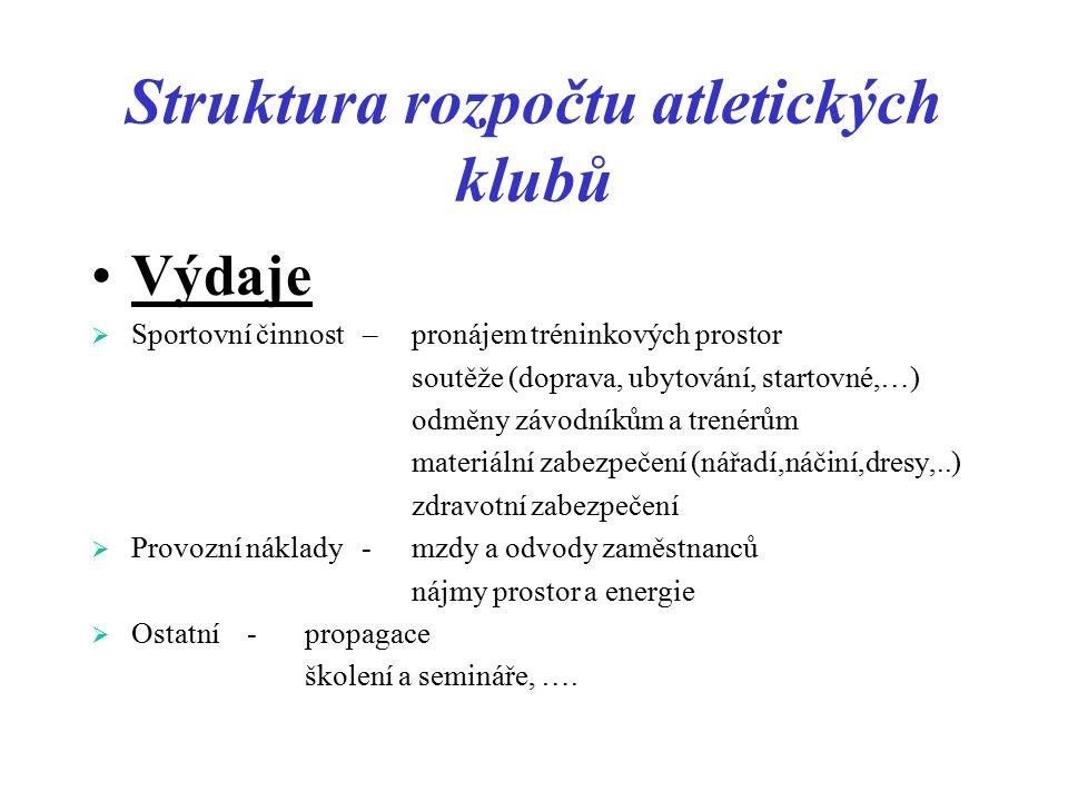 Organizační struktura IAAF – mezinárodní atletická federace EAA – evropská atletická federace ČAS – český atletický svaz, KASy + PAS, Česká atletika s.r.o.