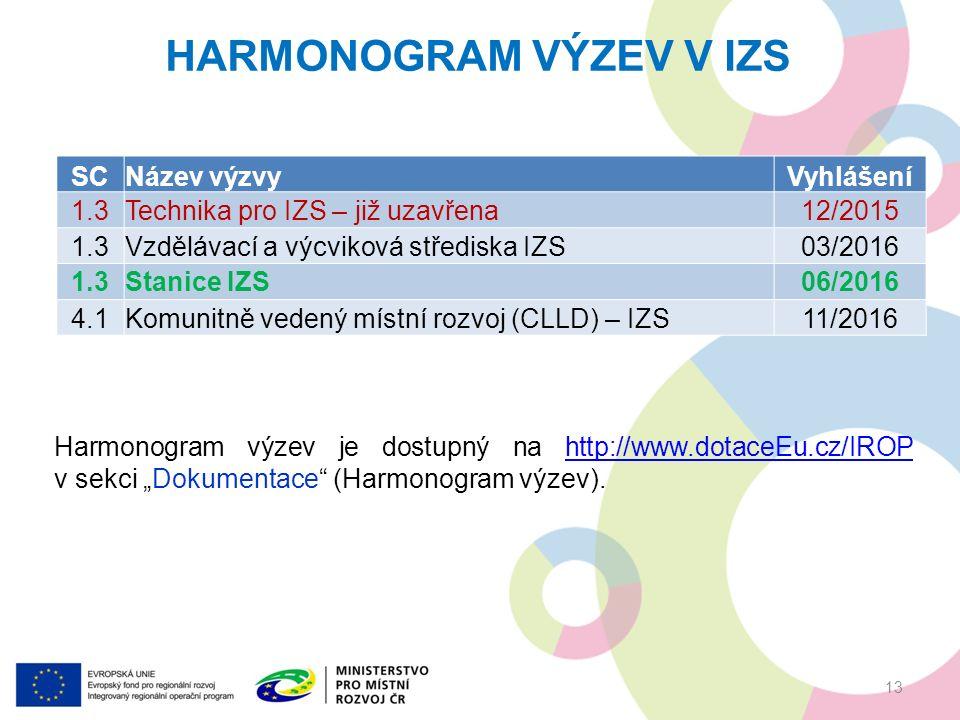 """HARMONOGRAM VÝZEV V IZS Harmonogram výzev je dostupný na http://www.dotaceEu.cz/IROP v sekci """"Dokumentace (Harmonogram výzev).http://www.dotaceEu.cz/IROP 13 SCNázev výzvyVyhlášení 1.3Technika pro IZS – již uzavřena12/2015 1.3Vzdělávací a výcviková střediska IZS03/2016 1.3Stanice IZS06/2016 4.1Komunitně vedený místní rozvoj (CLLD) – IZS11/2016"""