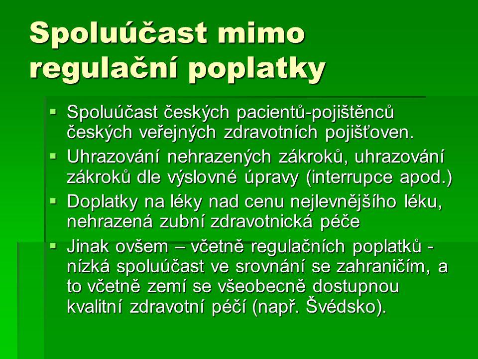 Spoluúčast mimo regulační poplatky  Spoluúčast českých pacientů-pojištěnců českých veřejných zdravotních pojišťoven.