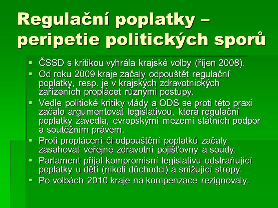 Regulační poplatky – peripetie politických sporů  ČSSD s kritikou vyhrála krajské volby (říjen 2008).  Od roku 2009 kraje začaly odpouštět regulační