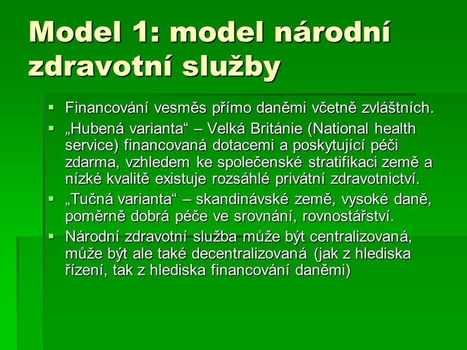Model 1: model národní zdravotní služby  Financování vesměs přímo daněmi včetně zvláštních.