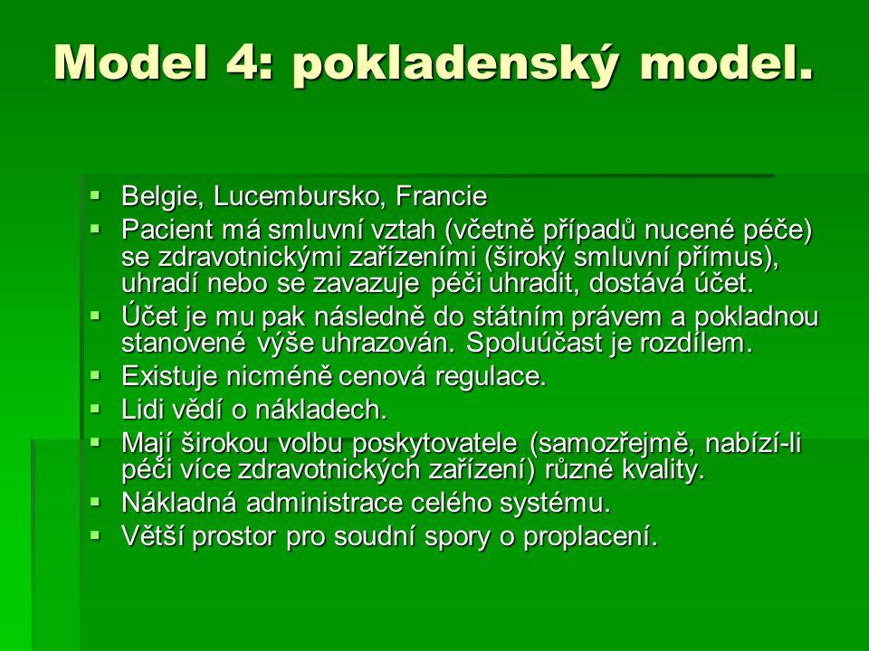 Model 4: pokladenský model.