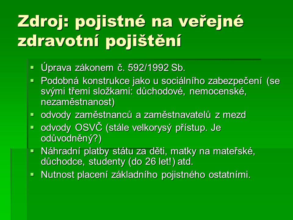 Zdroj: pojistné na veřejné zdravotní pojištění  Úprava zákonem č.