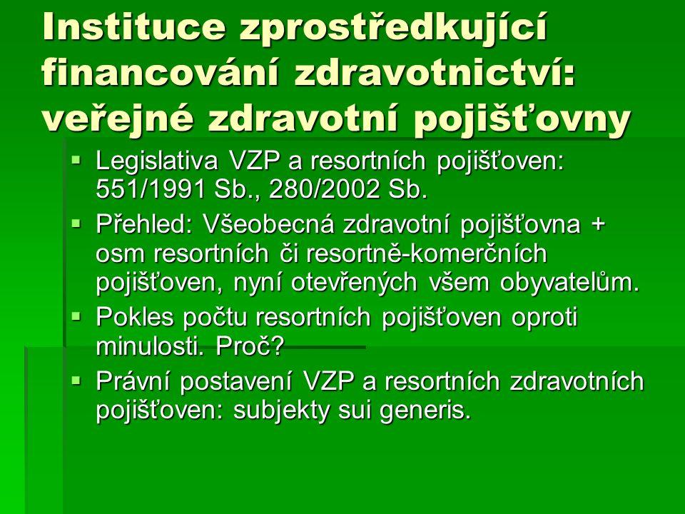 Instituce zprostředkující financování zdravotnictví: veřejné zdravotní pojišťovny  Legislativa VZP a resortních pojišťoven: 551/1991 Sb., 280/2002 Sb.