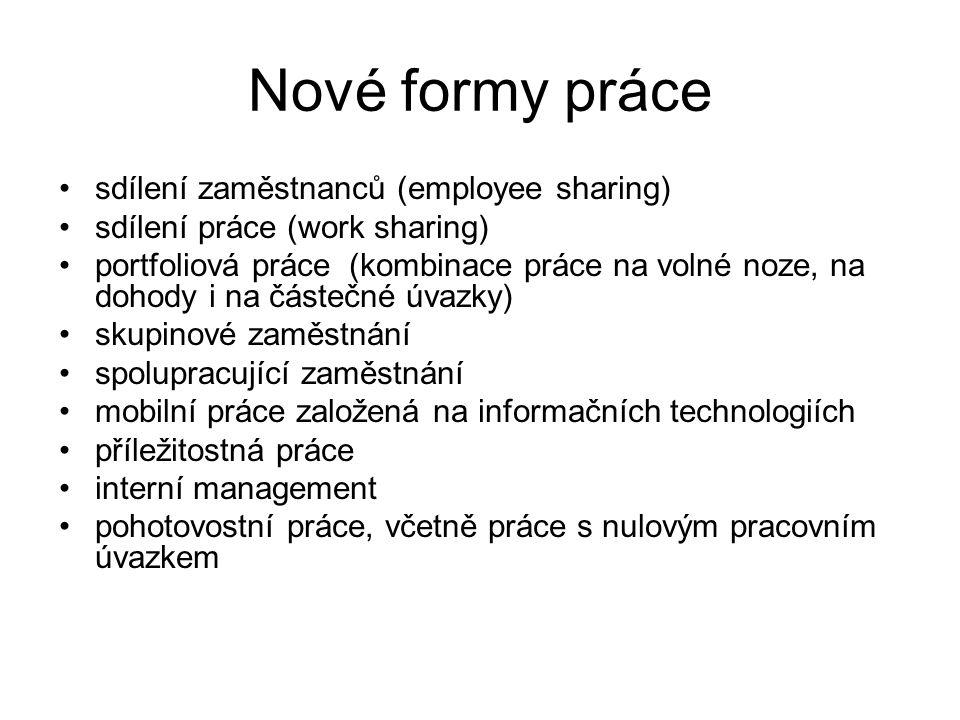 Nové formy práce sdílení zaměstnanců (employee sharing) sdílení práce (work sharing) portfoliová práce (kombinace práce na volné noze, na dohody i na částečné úvazky) skupinové zaměstnání spolupracující zaměstnání mobilní práce založená na informačních technologiích příležitostná práce interní management pohotovostní práce, včetně práce s nulovým pracovním úvazkem