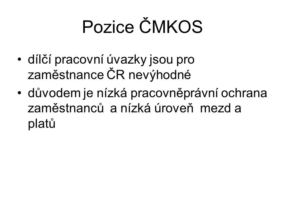 Pozice ČMKOS dílčí pracovní úvazky jsou pro zaměstnance ČR nevýhodné důvodem je nízká pracovněprávní ochrana zaměstnanců a nízká úroveň mezd a platů