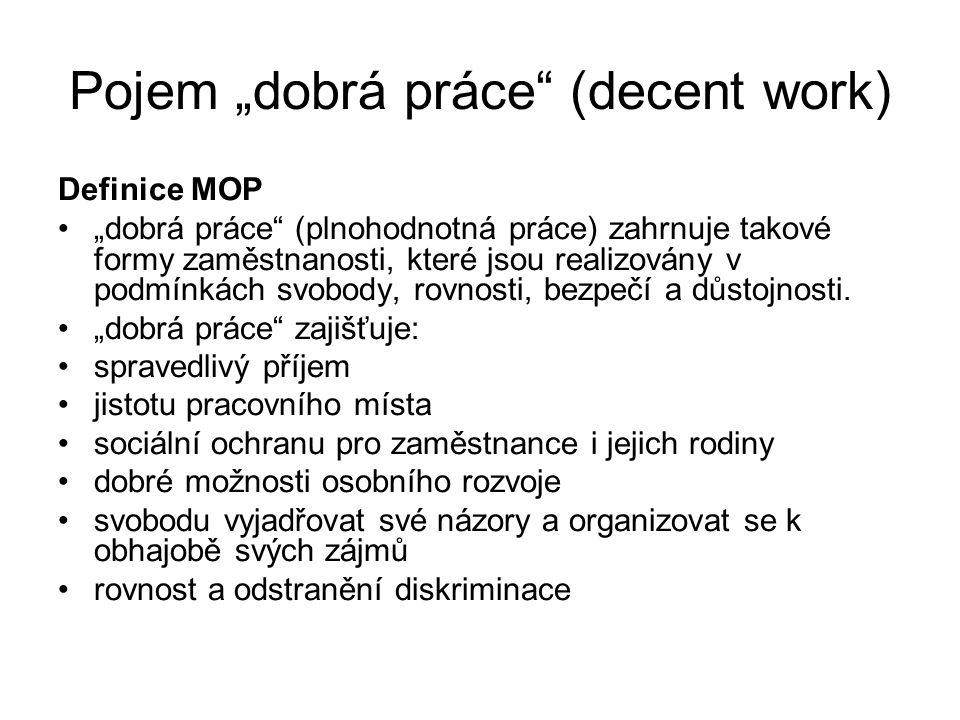 """Pojem """"dobrá práce"""" (decent work) Definice MOP """"dobrá práce"""" (plnohodnotná práce) zahrnuje takové formy zaměstnanosti, které jsou realizovány v podmín"""