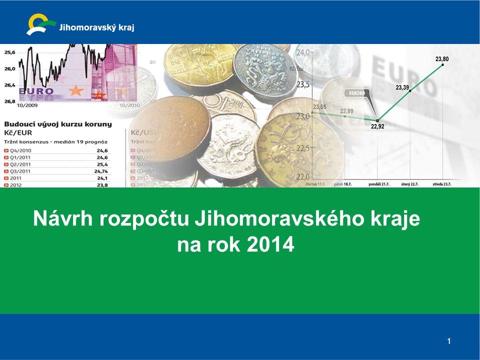 Návrh rozpočtu Jihomoravského kraje na rok 2014 1