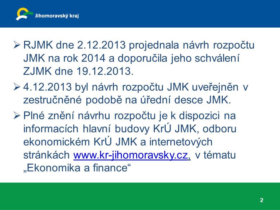 2  RJMK dne 2.12.2013 projednala návrh rozpočtu JMK na rok 2014 a doporučila jeho schválení ZJMK dne 19.12.2013.