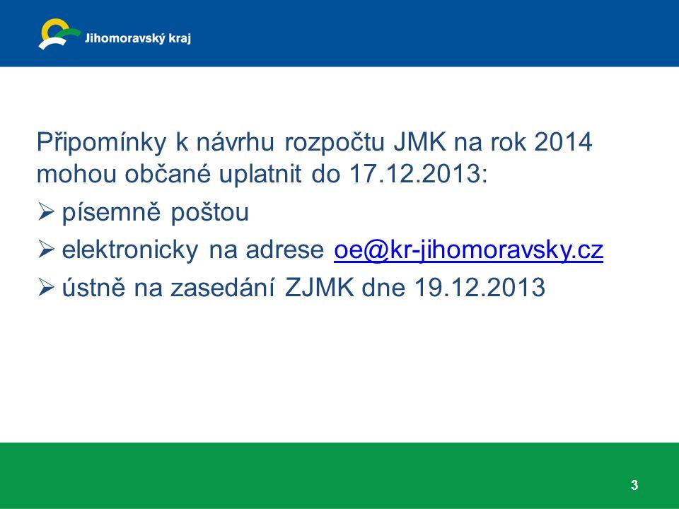 3 Připomínky k návrhu rozpočtu JMK na rok 2014 mohou občané uplatnit do 17.12.2013:  písemně poštou  elektronicky na adrese oe@kr-jihomoravsky.czoe@kr-jihomoravsky.cz  ústně na zasedání ZJMK dne 19.12.2013