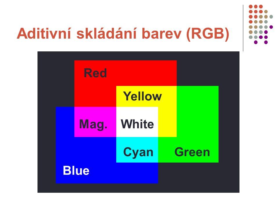 Aditivní skládání barev (RGB) Red Green Yellow Mag.White Cyan Blue