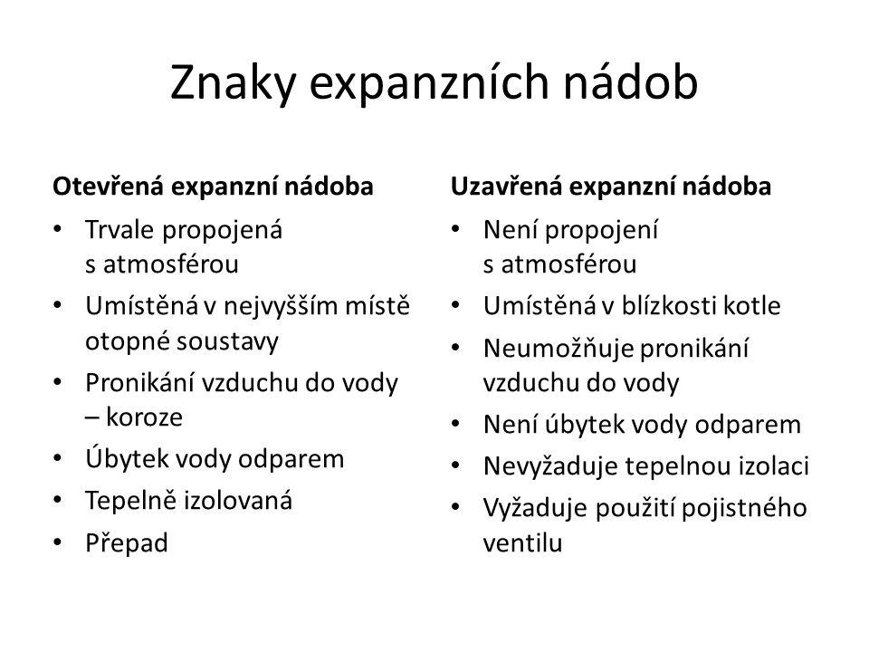 Montáž expanzních nádob Otevřená expanzní nádoba Upevnění expanzní nádoby ke stavební konstrukci Napojení pojistného potrubí (přívodní, popř.