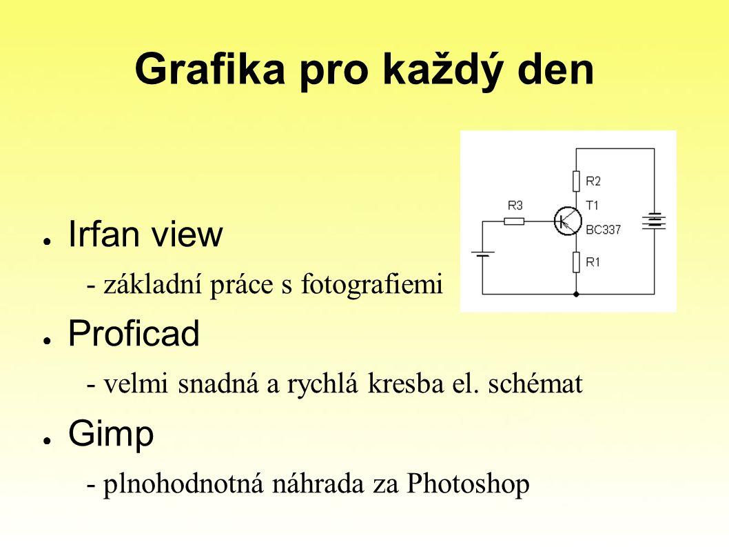 Grafika pro každý den ● Irfan view - základní práce s fotografiemi ● Proficad - velmi snadná a rychlá kresba el.