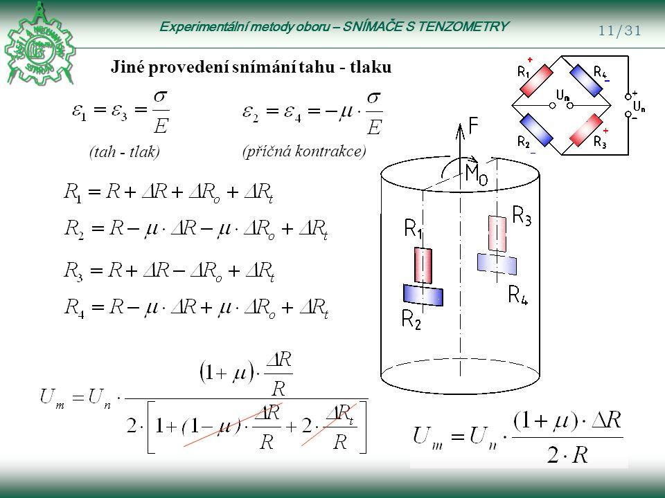 Experimentální metody oboru – SNÍMAČE S TENZOMETRY 11/31 (tah - tlak) (příčná kontrakce) Jiné provedení snímání tahu - tlaku