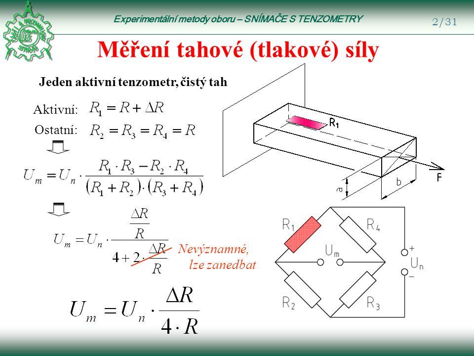 Experimentální metody oboru – SNÍMAČE S TENZOMETRY 23/31 Vyráběné snímače síly na principu měření ohybu Nosníkový snímač