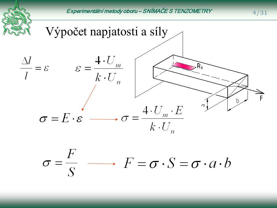 Experimentální metody oboru – SNÍMAČE S TENZOMETRY 25/31 Měření točivého momentu  = G · 