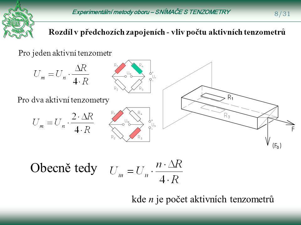 Experimentální metody oboru – SNÍMAČE S TENZOMETRY 19/31 Čtyři aktivní tenzometry