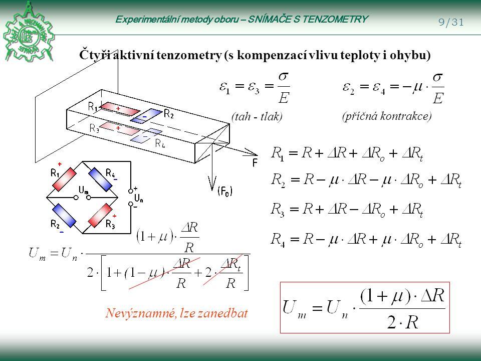 Experimentální metody oboru – SNÍMAČE S TENZOMETRY 20/31  Není kompenzován vliv teploty ani tahu (tlaku) Vliv počtu aktivních tenzometrů - ohyb Jeden aktivní tenzometr Je kompenzován vliv teploty a tahu (tlaku) Dvojnásobná citlivost Dva aktivní tenzometry Je kompenzován vliv teploty a tahu (tlaku) Čtyřnásobná citlivost Čtyři aktivní tenzometry