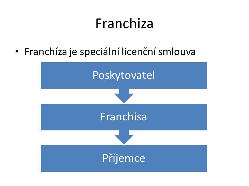 Franchiza Franchíza je speciální licenční smlouva Příjemce Franchisa Poskytovatel