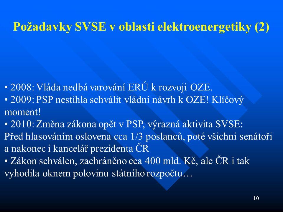 10 Požadavky SVSE v oblasti elektroenergetiky (2) 2008: Vláda nedbá varování ERÚ k rozvoji OZE.