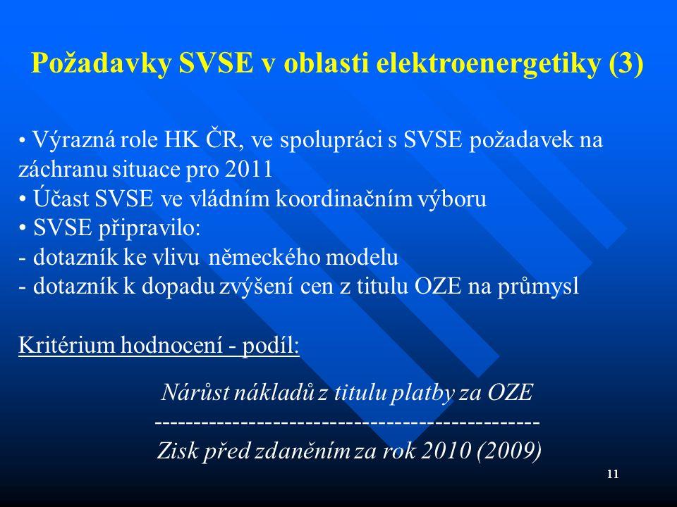 11 Požadavky SVSE v oblasti elektroenergetiky (3) Výrazná role HK ČR, ve spolupráci s SVSE požadavek na záchranu situace pro 2011 Účast SVSE ve vládním koordinačním výboru SVSE připravilo: - dotazník ke vlivu německého modelu - dotazník k dopadu zvýšení cen z titulu OZE na průmysl Kritérium hodnocení - podíl: Nárůst nákladů z titulu platby za OZE ------------------------------------------------ Zisk před zdaněním za rok 2010 (2009)