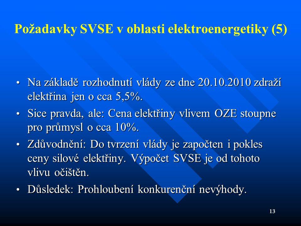 13 Požadavky SVSE v oblasti elektroenergetiky (5) Na základě rozhodnutí vlády ze dne 20.10.2010 zdraží elektřina jen o cca 5,5%.
