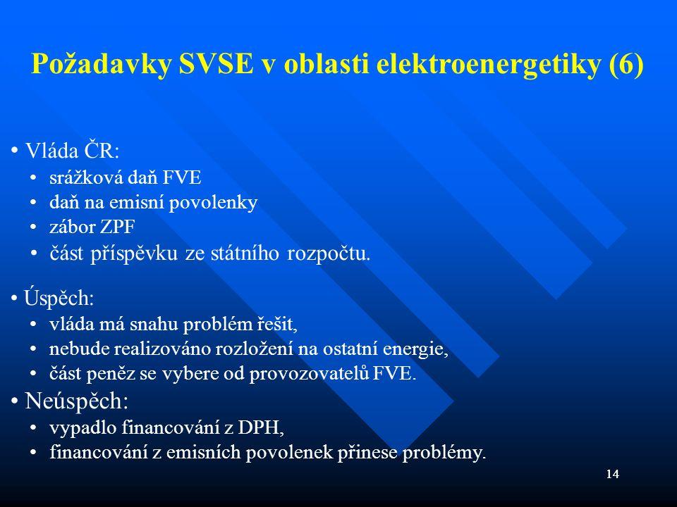 14 Požadavky SVSE v oblasti elektroenergetiky (6) Vláda ČR: srážková daň FVE daň na emisní povolenky zábor ZPF část příspěvku ze státního rozpočtu.