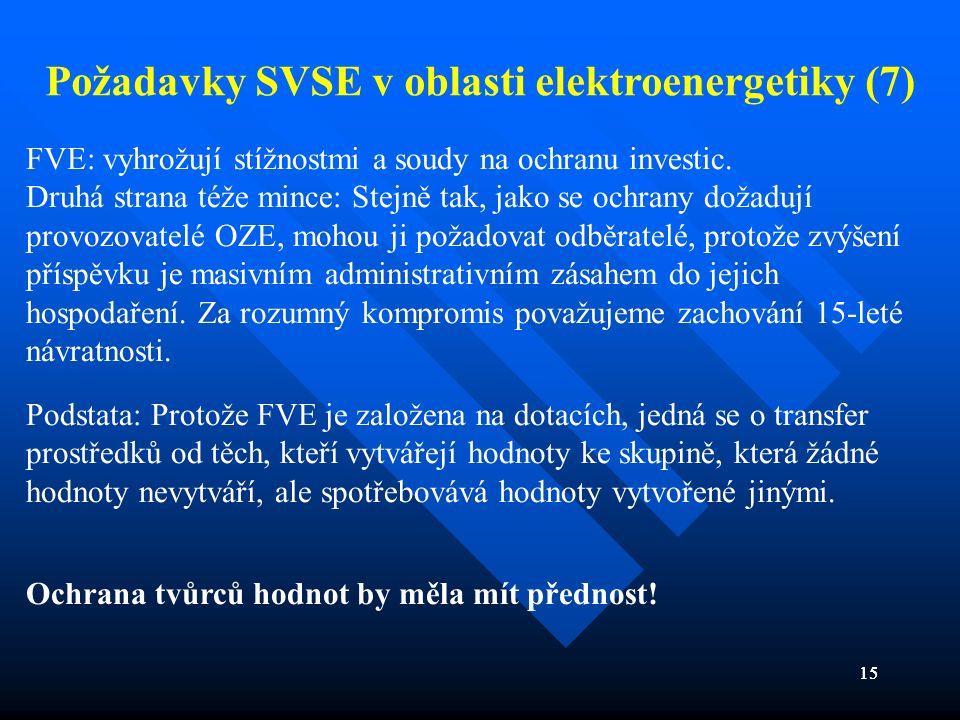 15 Požadavky SVSE v oblasti elektroenergetiky (7) FVE: vyhrožují stížnostmi a soudy na ochranu investic.