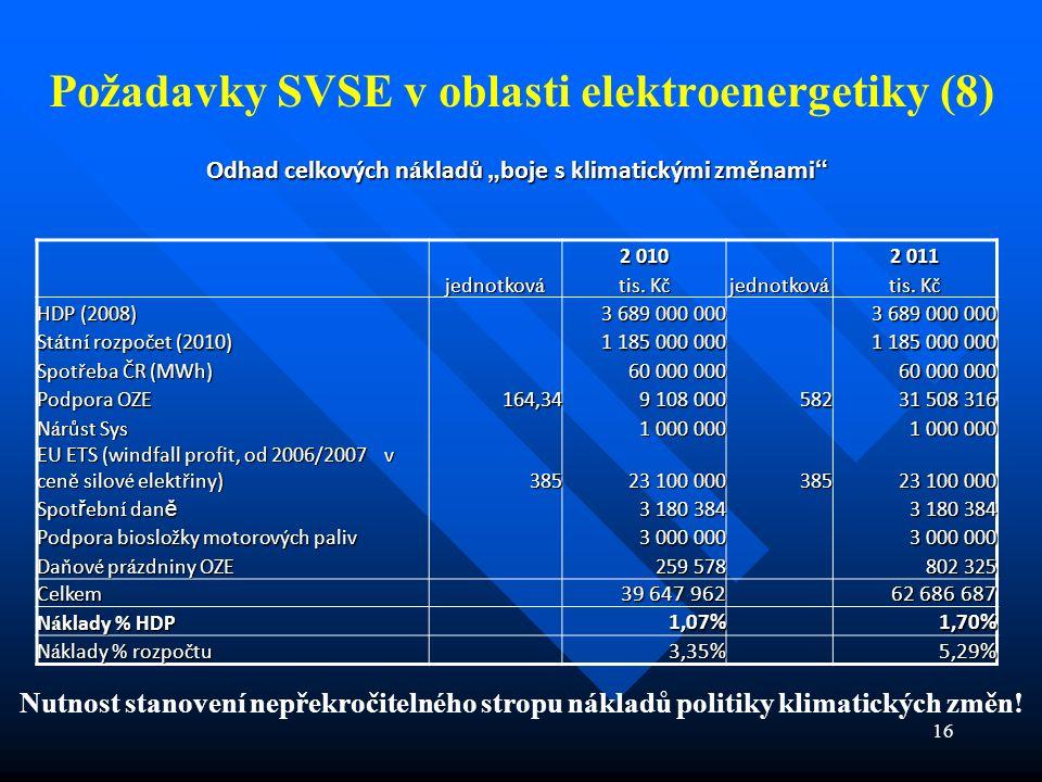 """16 Požadavky SVSE v oblasti elektroenergetiky (8) Odhad celkových n á kladů """" boje s klimatickými změnami 2 010 2 011 jednotkov á tis."""