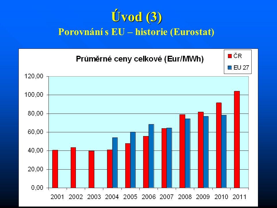 55 Úvod (3) Porovnání s EU – historie (Eurostat)