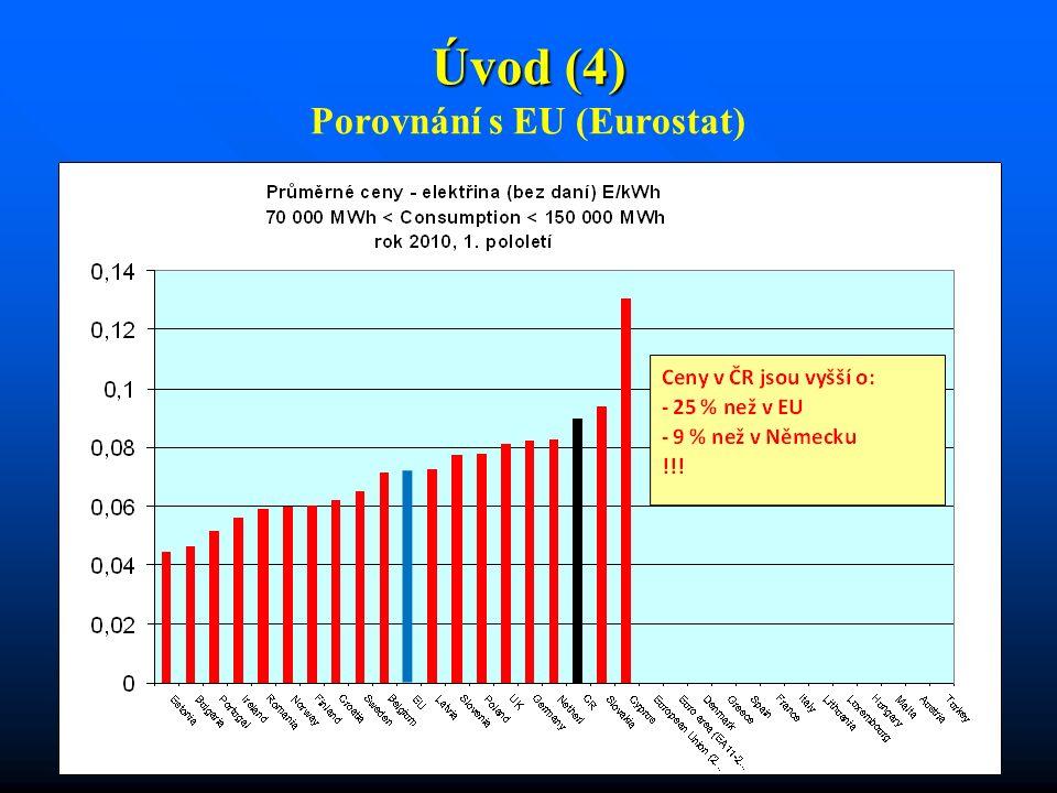 66 Úvod (4) Porovnání s EU (Eurostat)