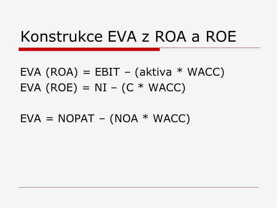 Konstrukce EVA z ROA a ROE EVA (ROA) = EBIT – (aktiva * WACC) EVA (ROE) = NI – (C * WACC) EVA = NOPAT – (NOA * WACC)