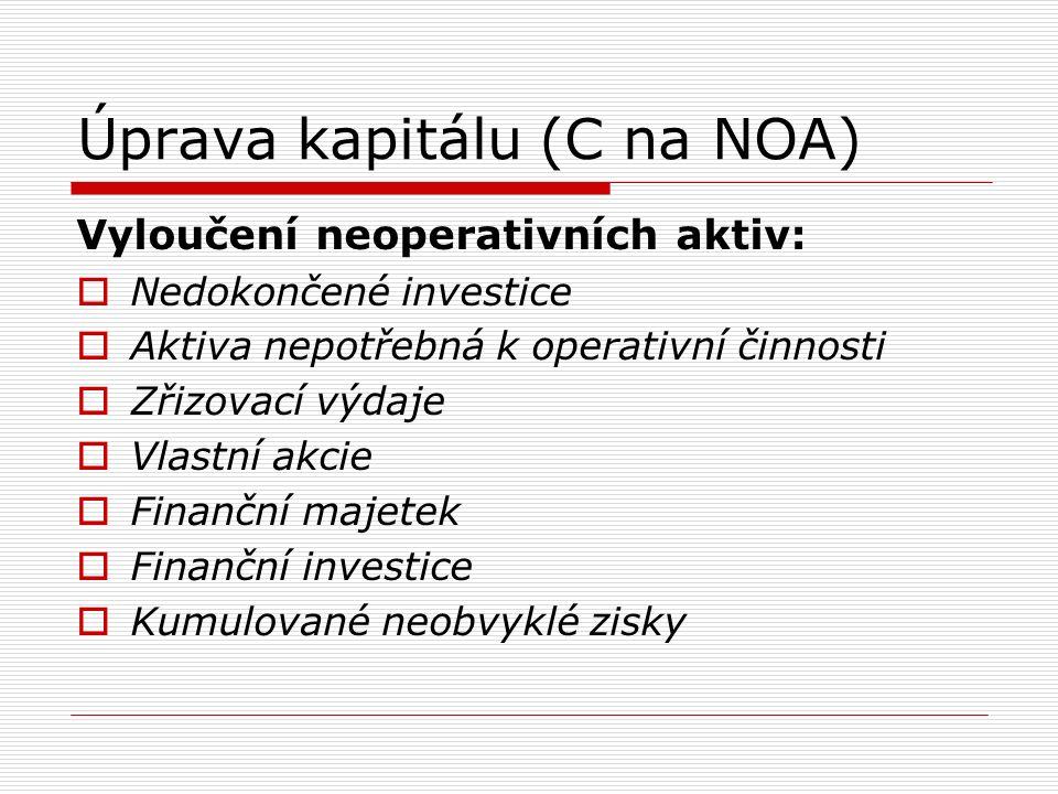 Úprava kapitálu (C na NOA) Vyloučení neoperativních aktiv:  Nedokončené investice  Aktiva nepotřebná k operativní činnosti  Zřizovací výdaje  Vlastní akcie  Finanční majetek  Finanční investice  Kumulované neobvyklé zisky