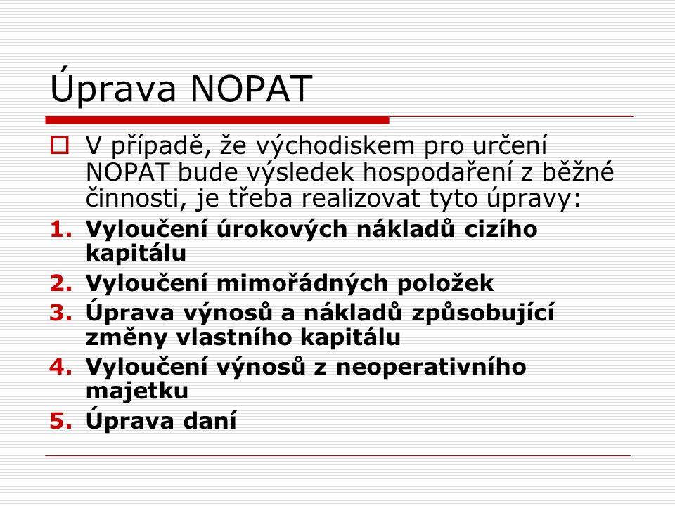 Úprava NOPAT  V případě, že východiskem pro určení NOPAT bude výsledek hospodaření z běžné činnosti, je třeba realizovat tyto úpravy: 1.Vyloučení úro