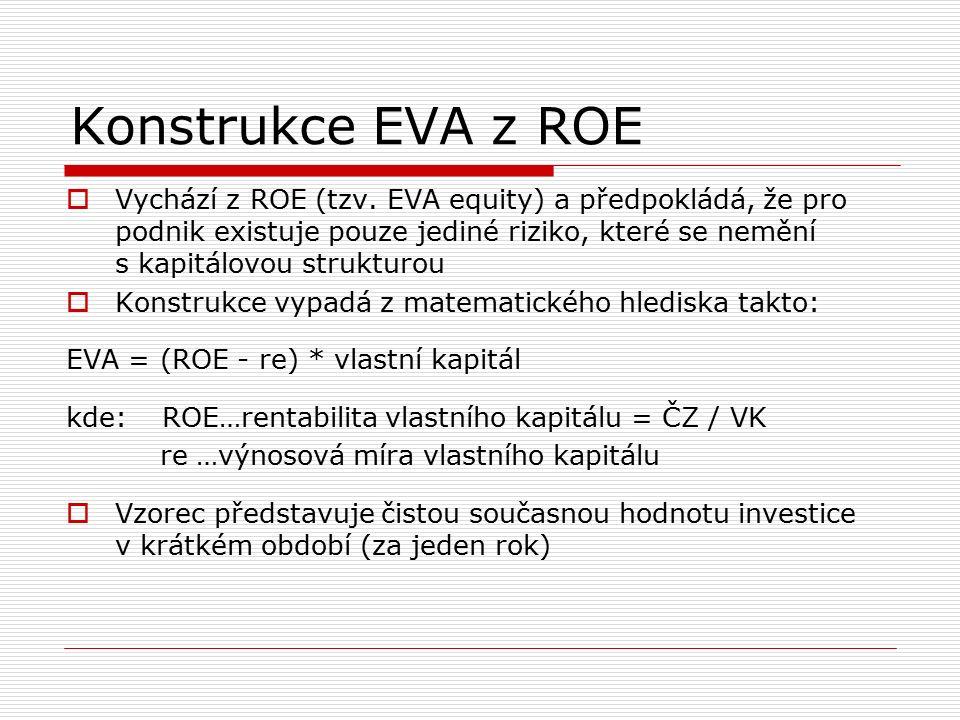 Konstrukce EVA z ROE  Vychází z ROE (tzv.