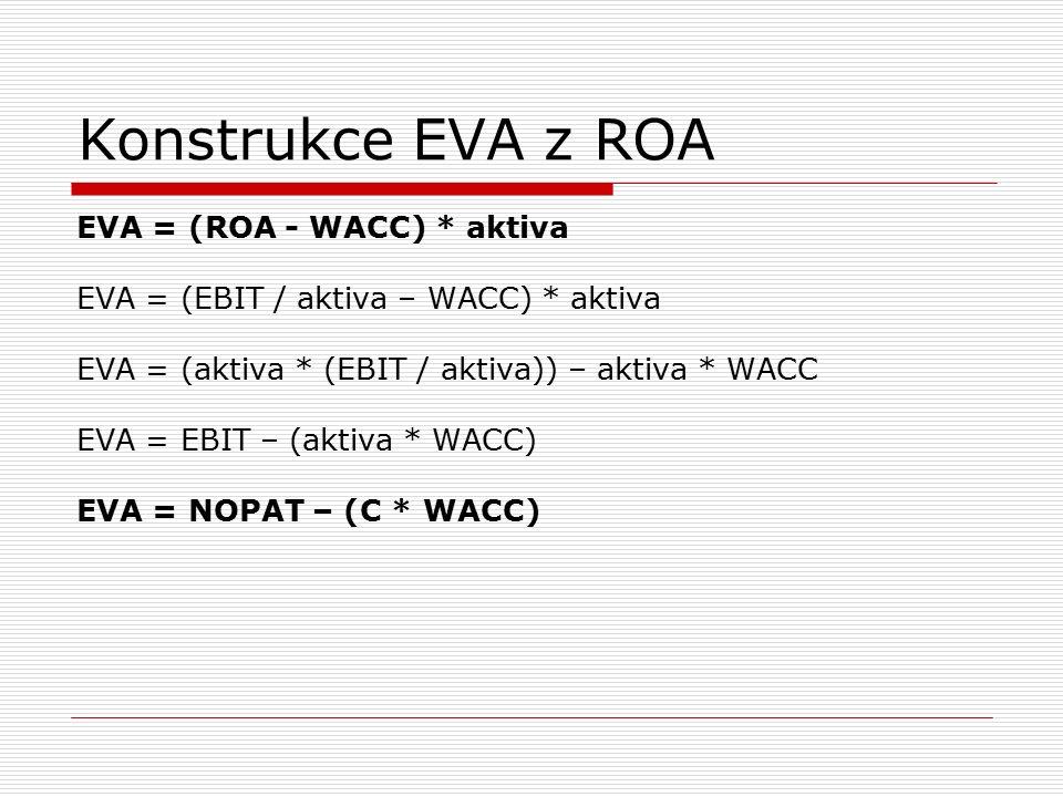 Konstrukce EVA z ROA EVA = (ROA - WACC) * aktiva EVA = (EBIT / aktiva – WACC) * aktiva EVA = (aktiva * (EBIT / aktiva)) – aktiva * WACC EVA = EBIT – (aktiva * WACC) EVA = NOPAT – (C * WACC)