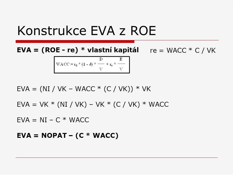 Konstrukce EVA z ROE EVA = (ROE - re) * vlastní kapitál EVA = (NI / VK – WACC * (C / VK)) * VK EVA = VK * (NI / VK) – VK * (C / VK) * WACC EVA = NI – C * WACC EVA = NOPAT – (C * WACC) re = WACC * C / VK