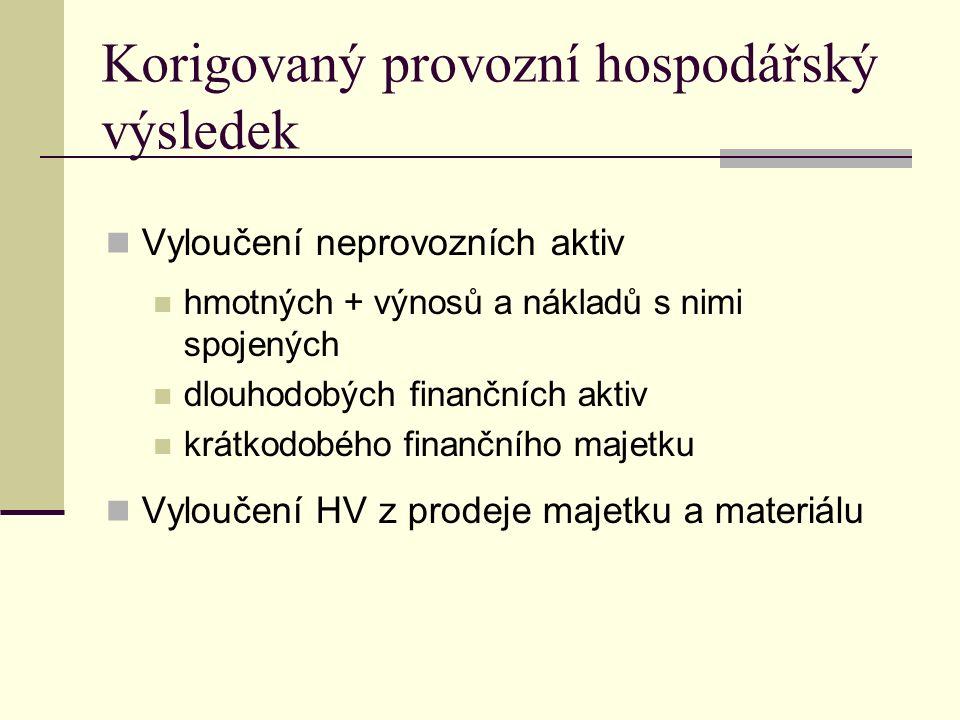Volný peněžní tok Pro vlastníky a věřitele (FCFF) KPHV (+) zdanění (-) nepeněžní operace (+) změna pracovního kapitálu (-) změna provozně nutného dlouhodobého majetku (-) Pro vlastníky (FCFE) - navíc od KPHV se odečtou nákladové úroky změna úročených závazků (+) (